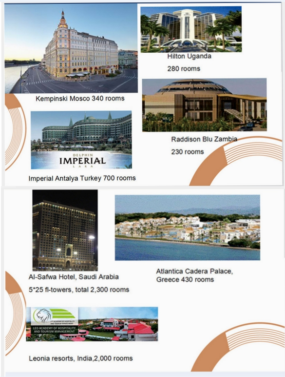 Wholesale Hotel Electrical Safety Box,Digital Electronic Ceu Mini ...