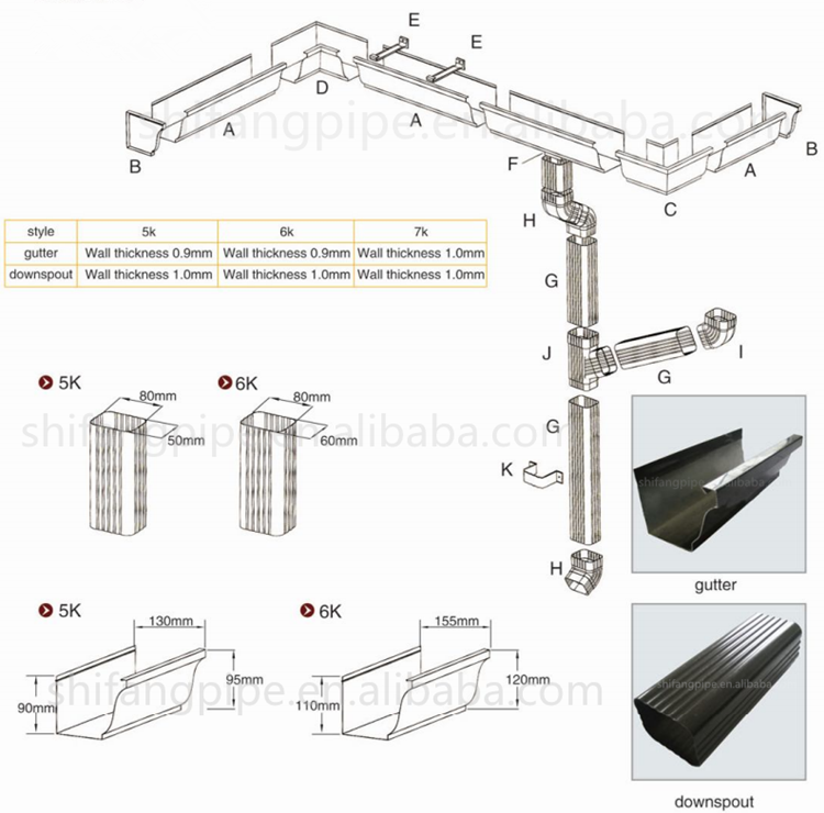 steel roofing gutters Shifang pipe direct factory price rain water gutter fitting K style miter