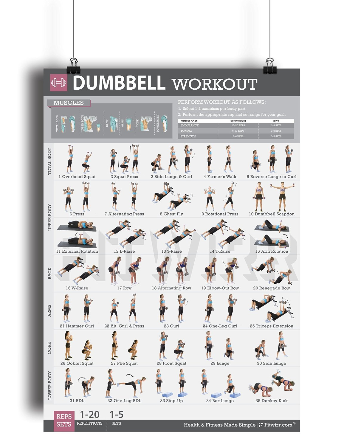 Get Quotations Dumbbell Exercises Workout Poster