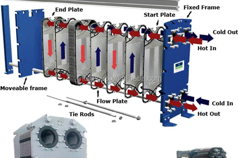 Plate heat exchanger titanium coils for