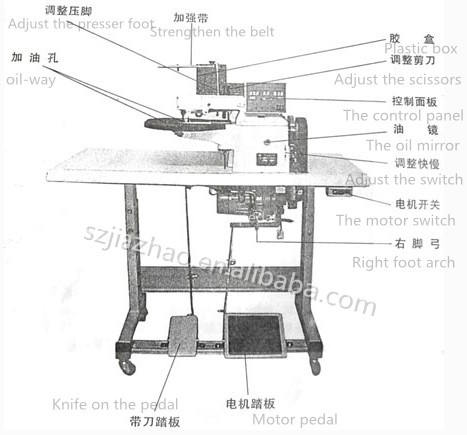 JIAZHAO Fully Automatic Desktop Edge Folding Machine for Leather Shoes