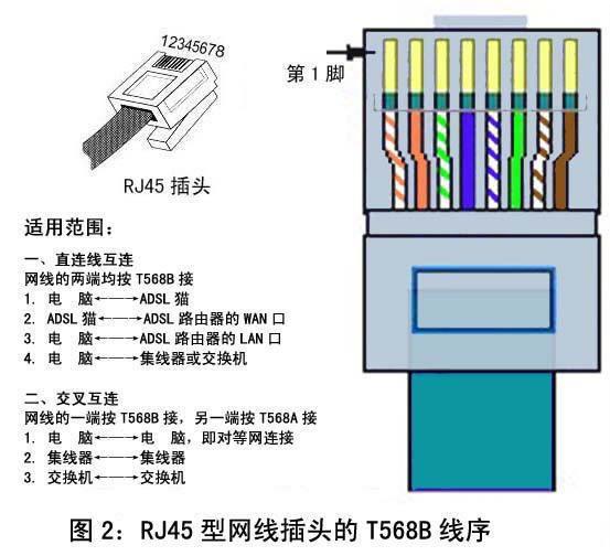 rj straight through wiring diagram rj image rj45 straight through wiring diagram wiring diagram and hernes on rj45 straight through wiring diagram