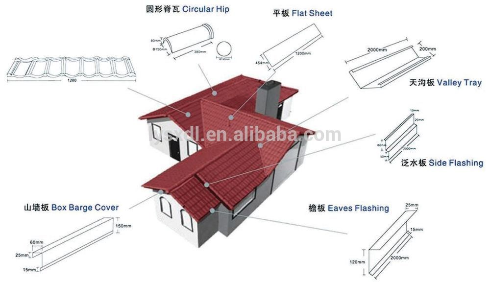 Roman Roof Tile Stone Coated Eagle Roof Tile Heat Proof