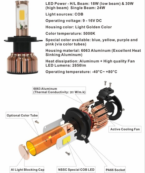 China Leading Supplier H4 H7 76w 9000lm Led Headlight Bulbs