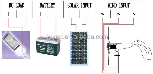 Wind Solar Hybrid Charge Controller 200w-600w - Buy Wind ...