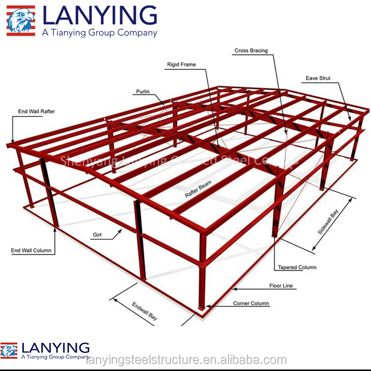 Large Span Steel Roof Truss Design For Prefab Workshop - Buy Prefab  Workshop,Steel Roof Truss Design,Large Span Workshop Product on Alibaba com