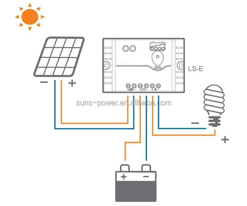 Inexpensive Products lithium dual battery solar charge controller