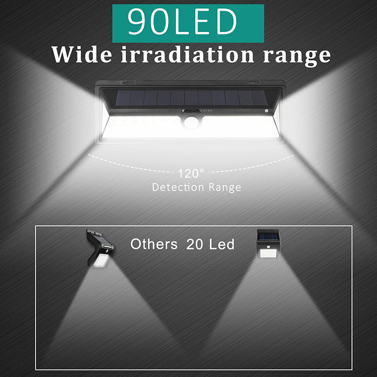 SOLAR LIGHTS OUTDOOR 90 LEDs, Super Bright Motion Sensor Lights with Wide Angle Illumination, Wireless Waterproof Security Light