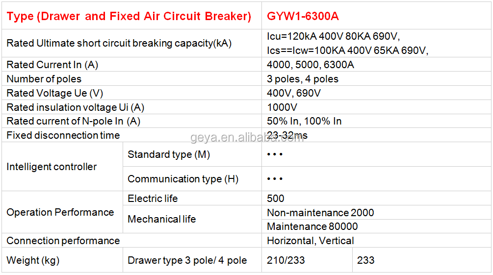 GEYA GYW1 High Quality DW45 ACB 3 Pole 4 Pole Intelligent Universal Circuit Breaker Fixed Air Circuit Breaker