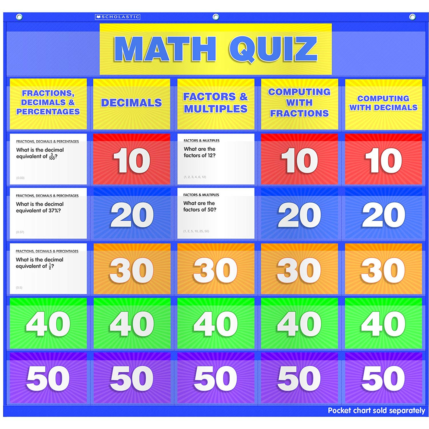 Scholastic TF-5412 Math Class Quiz: Grades 5-6 Pocket Chart Add-ons, 88 Cards (Pack of 88)