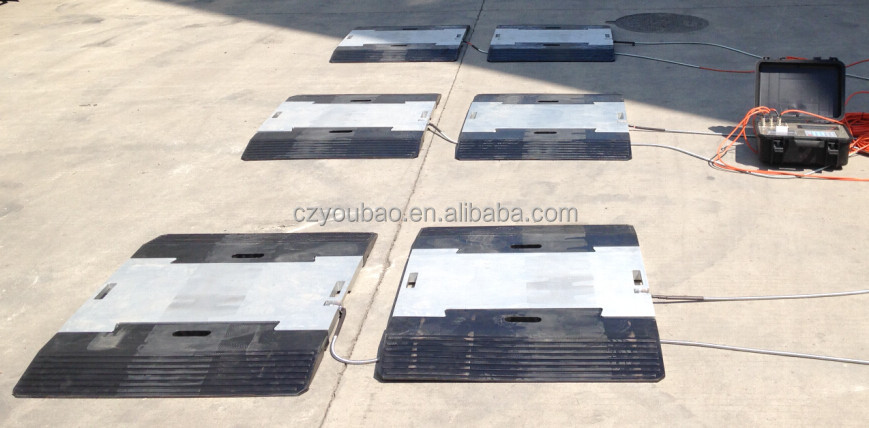 Portable Truck Axle Weighing Scales For Sale Buy Axle