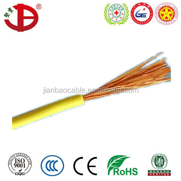 Stranded Copper Core PVC Insulated Flexible BVR house wire H07V-R electrical cable