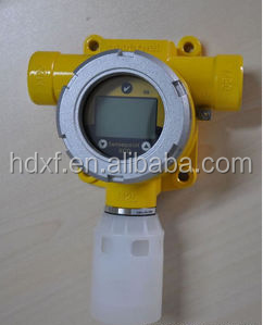 Battery Operated Lpg Gas Detector/ethylene Oxide Gas Detector/h2s ...