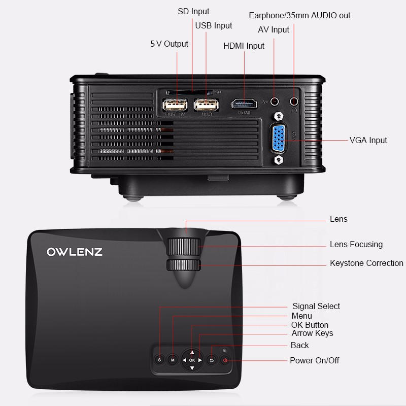 Owlenz sd60 1500lumens portable mini hd led wifi projector for What s the best pocket projector