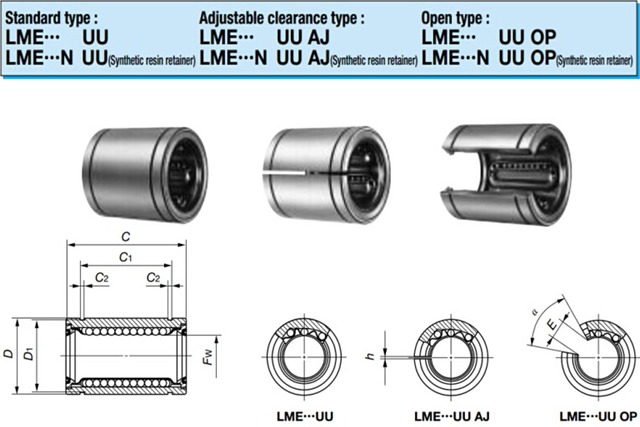 Bore Diameters 3//4 and 28 mm Set Screw Type Aluminum A2017 NBK MJC-55-BL-3//4-28 Jaw Flexible Coupling