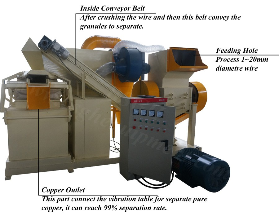 Earn Money Bs-600 Used Wire Processing Equipment Sale Machine Chop ...