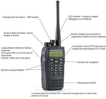 handheld radio diagram 15 bek zionsnowboards de u2022 rh 15 bek zionsnowboards de