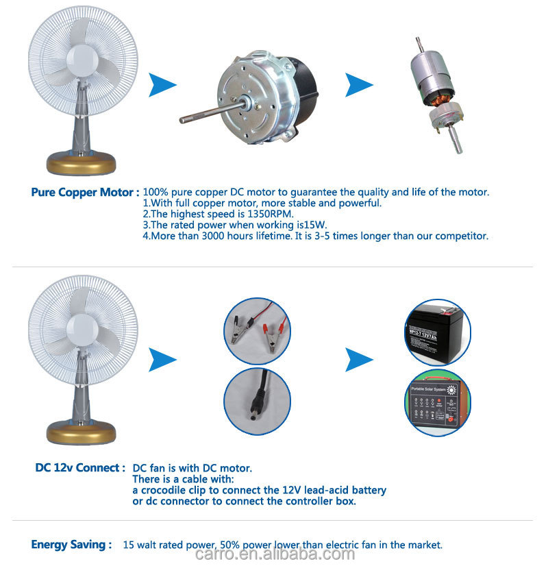 ce certification made in 12volt 12 electric solar battery ce certification made in 12volt 12 electric solar battery lasko desk fan