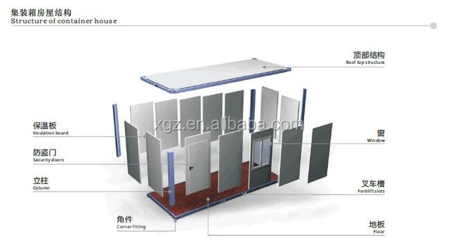 sandwich panel steel frame modular homes for living