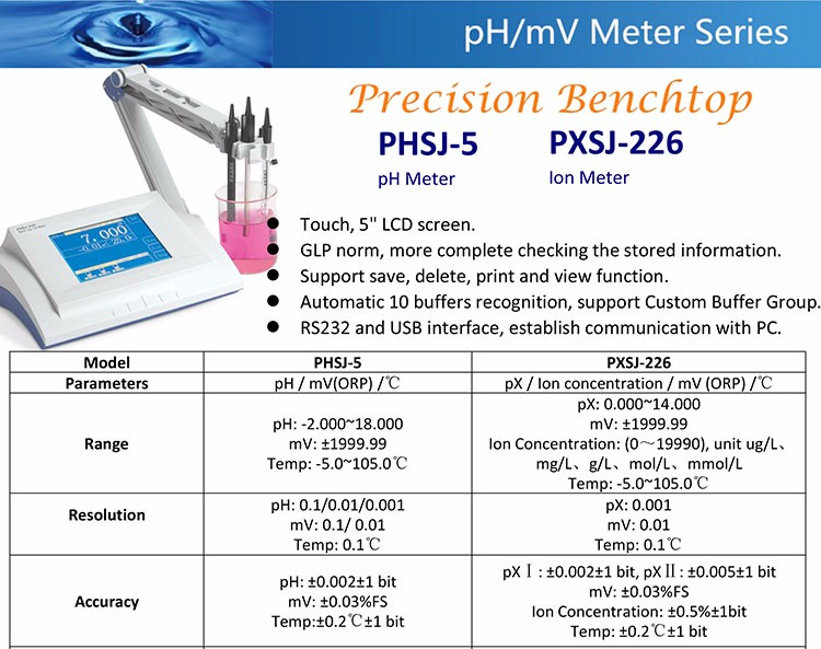 2 functions Laboratory PH/mV Meter
