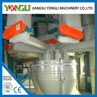Rich experience Wide manufacturing range cattle feed making line