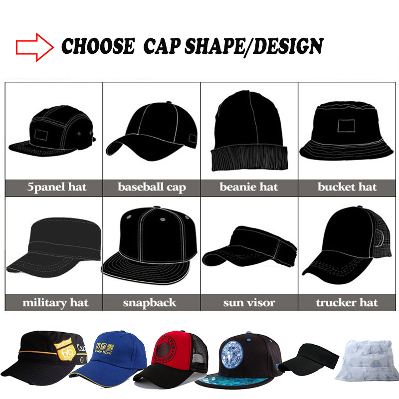 b691f0b2a83 Custom Foam Mesh Summer Cap Front Full Print Design 5 Panel Trucker Hat -  Buy 5 Panel Trucker Hat Product on Alibaba.com