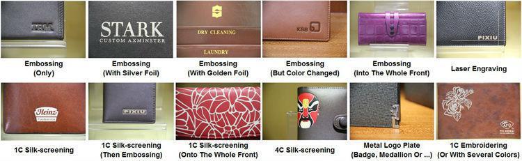 Rfid Blocking Pu Leather Credit Card Holder Slim Thin Id Wallet ...