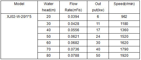 oblique type hydro generators