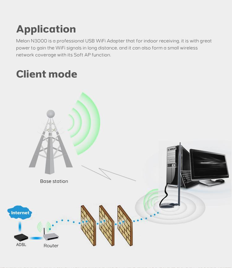 Indoor 2.4ghz 11dbi Omni Directional Antenna 300-500m Long Range ...