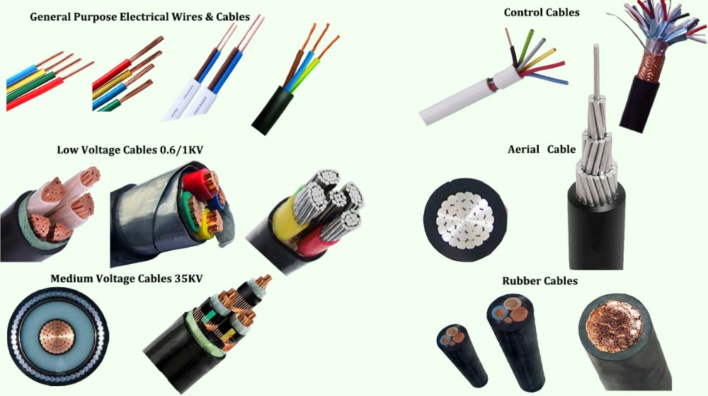 House/office/department Decoration Electrical Wire,Lighting Wire And ...