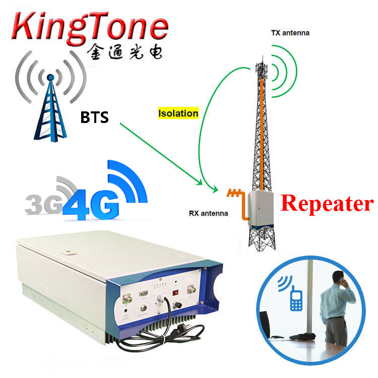 Long Range Cell Phone Signal Booster 4g Lte Repeater 800 Mhz 2600 Mhz 1800  Mhz - Buy Cell Phone Signal Booster 4g,Repeater 800 Mhz 2600 Mhz 1800