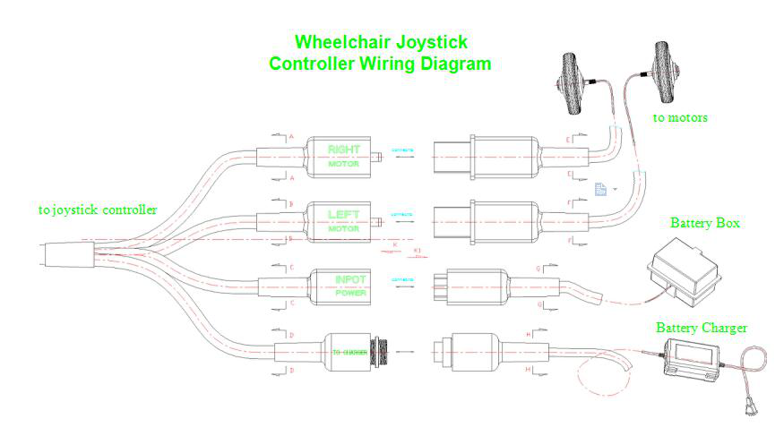 24 Inch Brushless Electric Wheelchair Motor Conversion Kit For Wheelchairs Electric Wheelchair Wiring Diagram on electric trailer wiring diagram, electric wheelchair dimensions, electric wheelchair parts, electric window wiring diagram, electric bike wiring diagram, electric cart wiring diagram, electric water wiring diagram, electric car wiring diagram, electric boat wiring diagram, wheelchair lift wiring diagram, electric mobility wiring diagram, electric wheelchair tires, electric skateboard wiring diagram, electric wheelchair motors, electric chair wiring diagram, electric wheelchair control diagram, electric wheelchair controllers diagram, electric lift wiring diagram, electric recliner wiring diagram, electric bicycle wiring diagram,