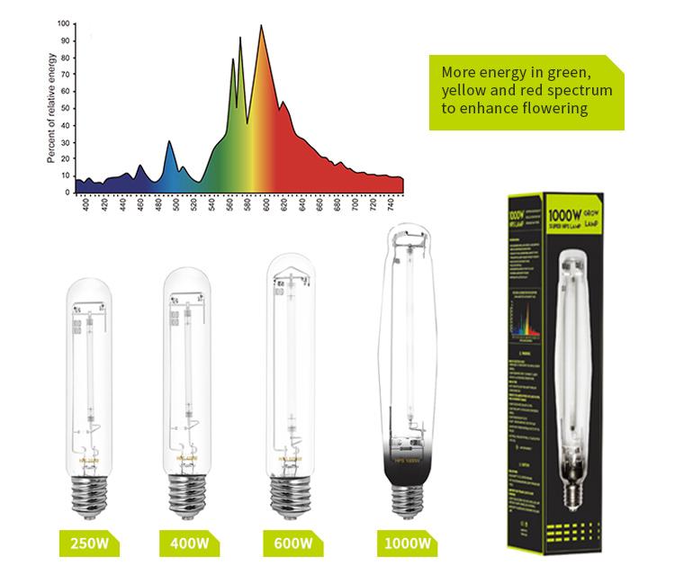 Lampe à Sodium haute pression 250/400/600/1000 watt hydroponique HPS ampoules de culture