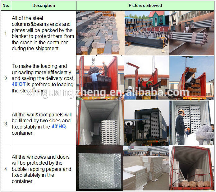 Chinese supplier steel structure warehouse in mexico with steel roof trusses