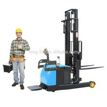 Forklift Software