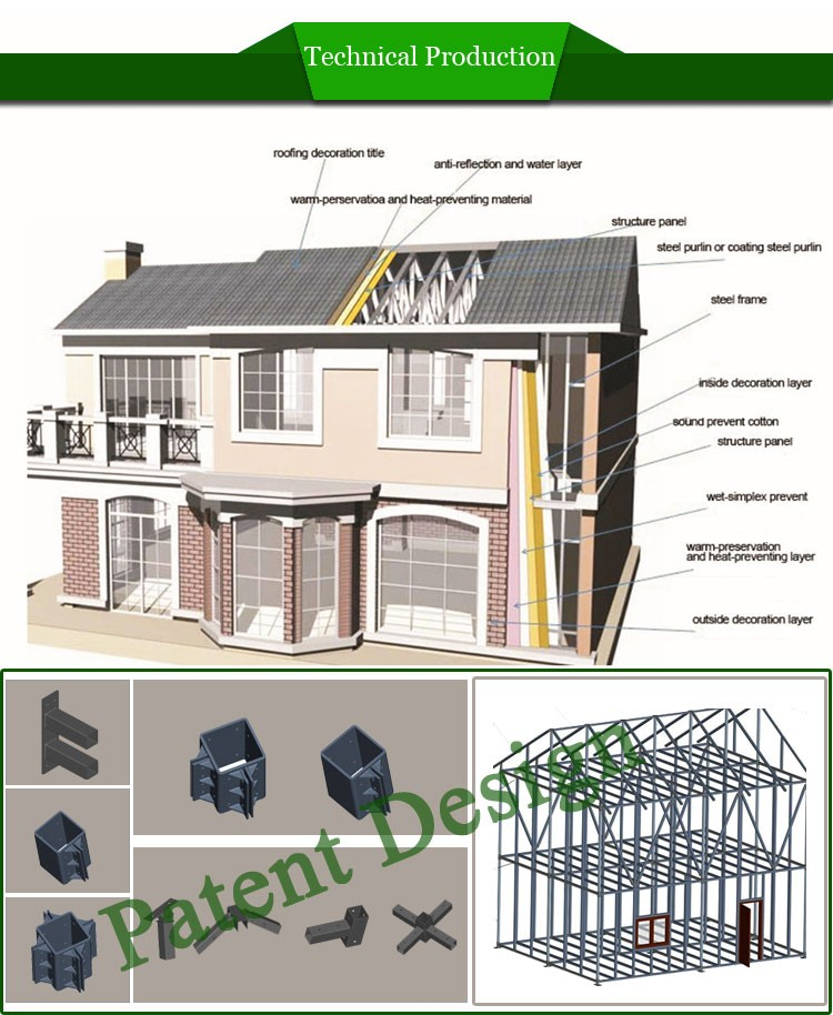 beautiful 2 floor prefabricated house,prefabricated house,compact design style