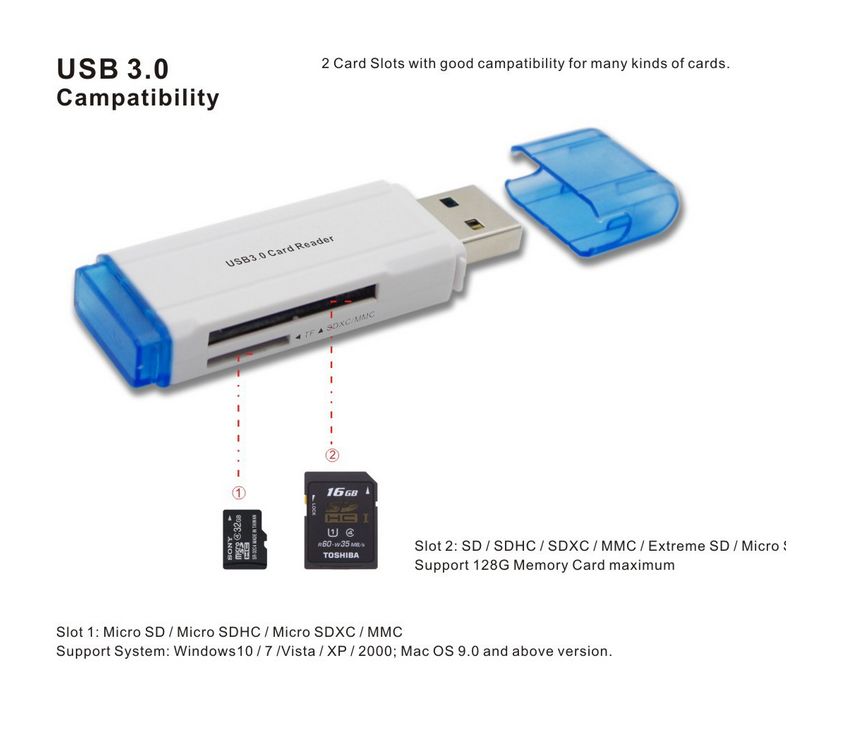 All in One USB 3.0 Card Reader Mini Multi Memory Card Reader