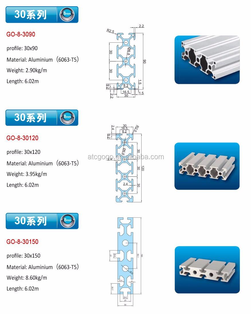 Hohe Qualität Aluminiumprofil Küchenschrank Katalog Pdf - Buy ...