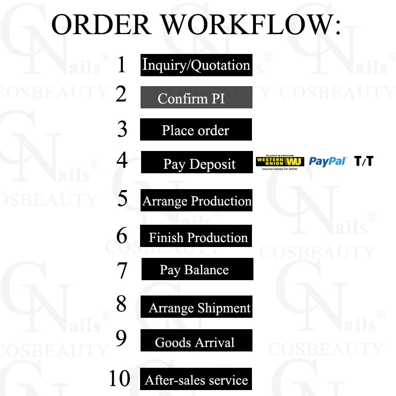 steps of making order (14743)-wps