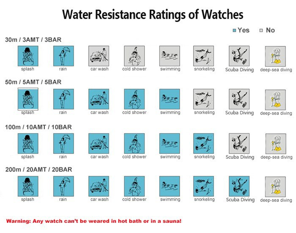 OHSEN Watch Men's Sports Watches Military Full Steel Quartz Luxury Famous Brand Men Watch New 30 Meters Waterproof Wristwatches (24)