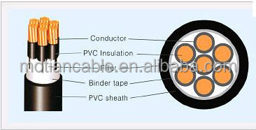 Pleasant Flexible Double Insulation Home Electrical Wiring Supplies Buy Wiring Digital Resources Anistprontobusorg