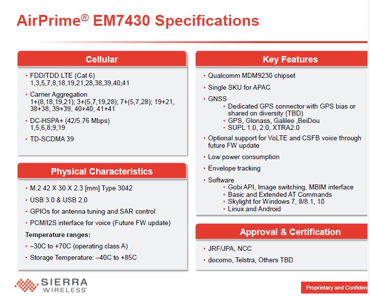 Sierra Em7455 Cat6 Lte Module Support Americas And Emea Market - Buy  Em7455,Lte Module,Sierra Em7455 Product on Alibaba com