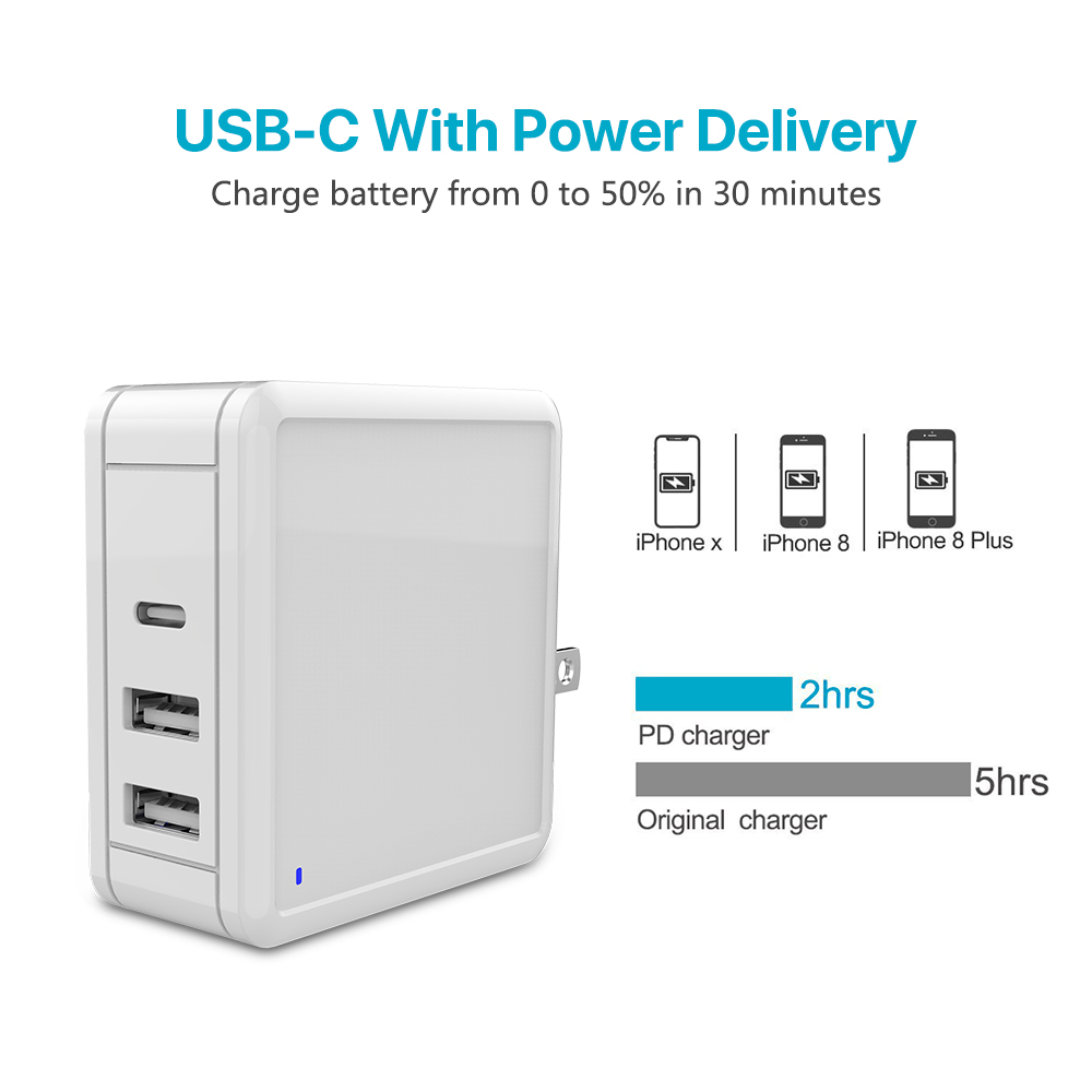 Wall charger type-c with PD 18W