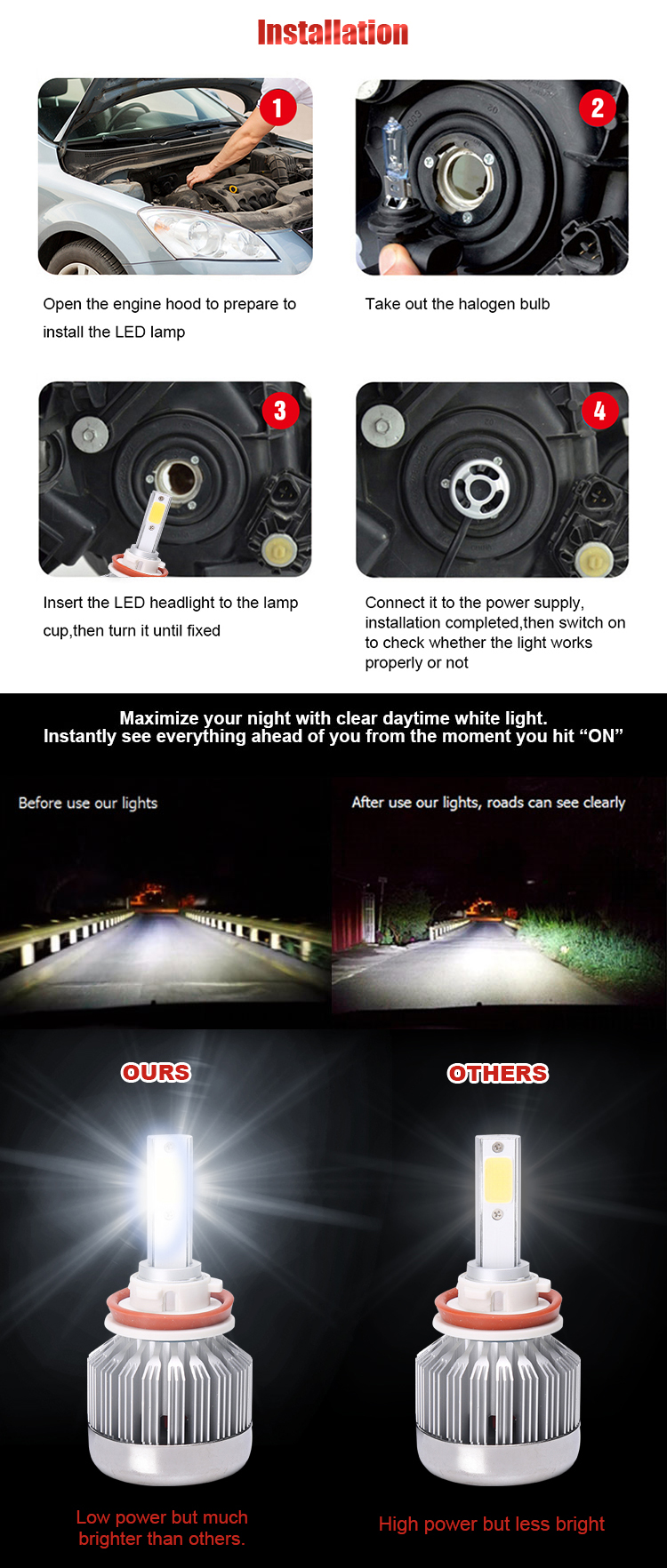 Led H4 mobil headlight Tinggi Rendah beam 30 w 6000 K xenon HID bulbs ganti halogen bulb kit konversi cahaya