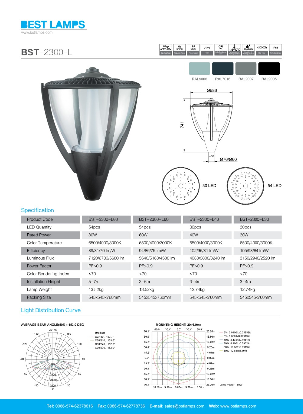 BST-2300-L led high power lamp led outdoor lighting
