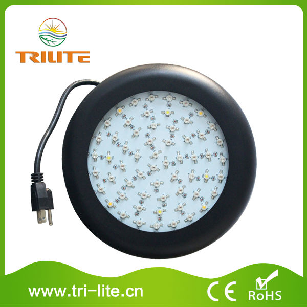 LED Light Source and Grow Lights Item Type LED Grow Lights for Flowers