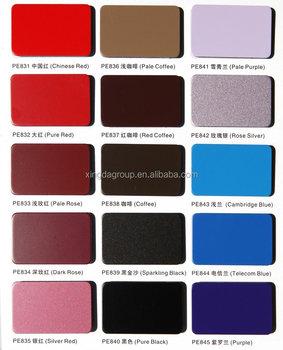 Reynobond Aluminum Composite Panel/acp Sheet Aluminum