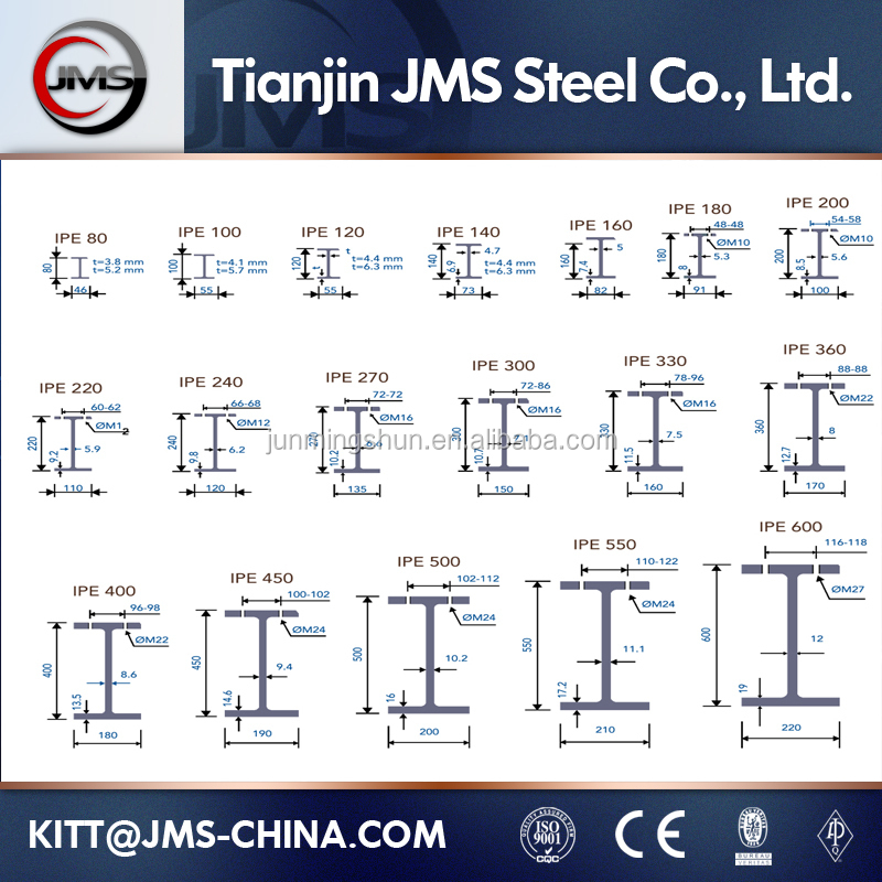 Low Cost H Shaped Steel Beam Used in Steel Structure Warehouse machine manufacturers