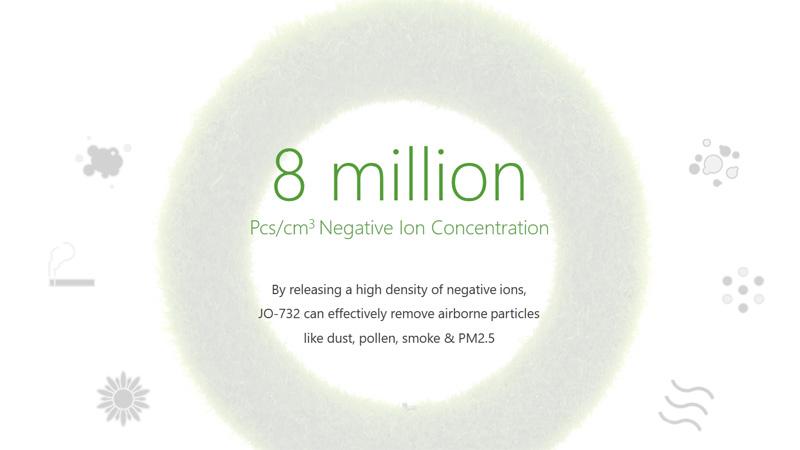 Ionkini Jo 732 Indoor Desktop Green Plant Air Cleaner For