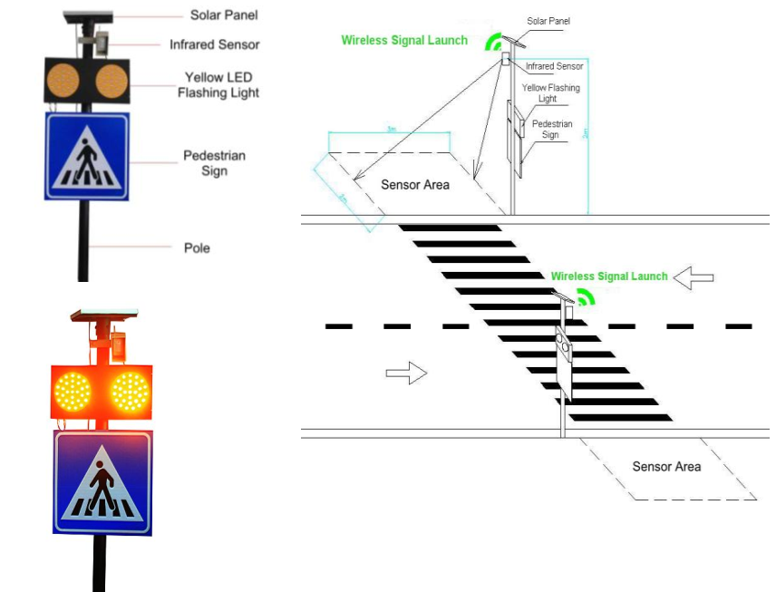Pedestrian Crossing Application Solarvision Swiss Safety Solar Road Studs